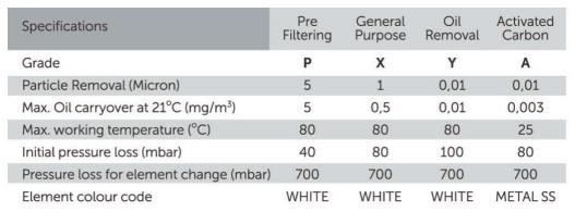 kompressor filter